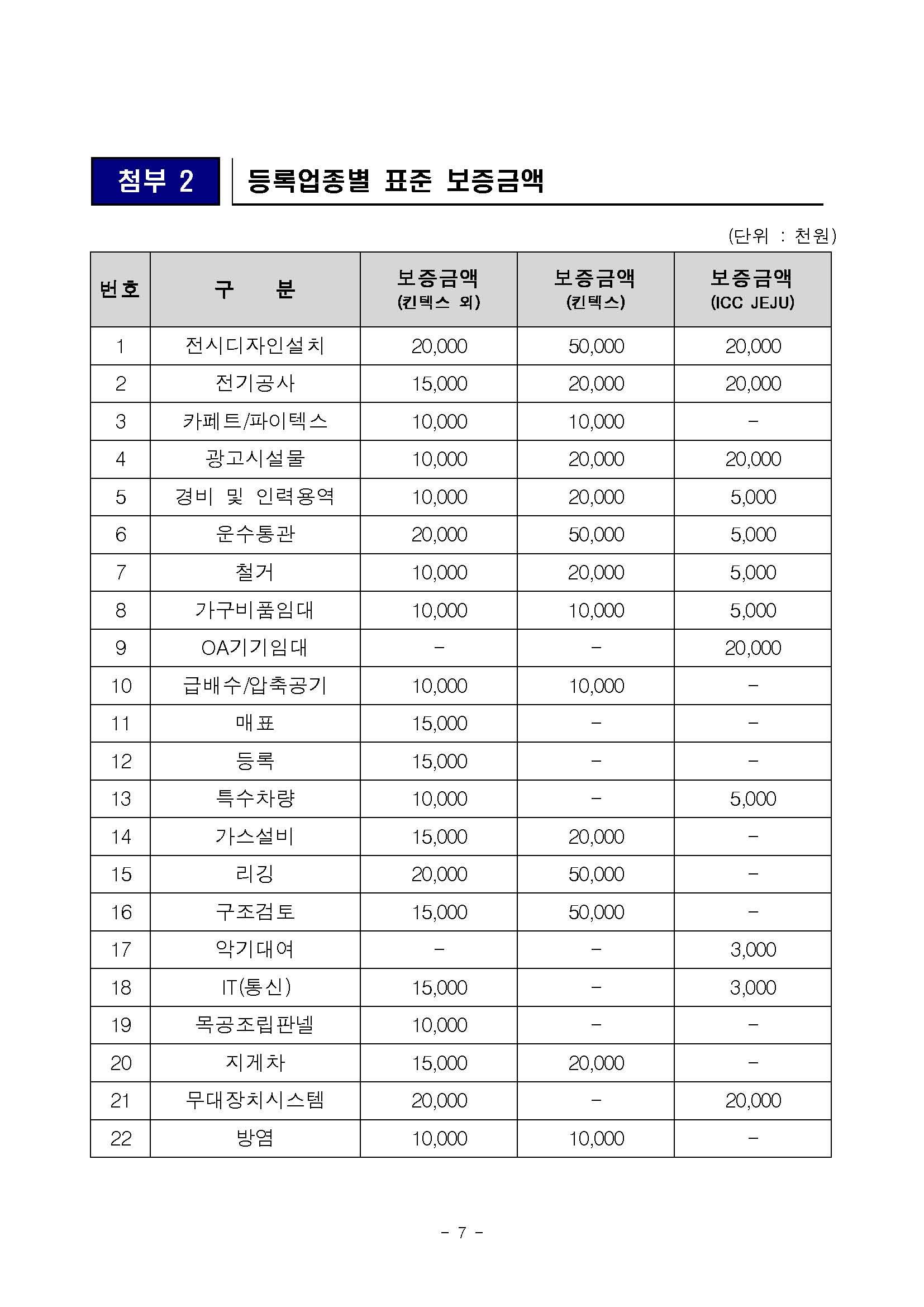 2019년 전국 10개 전시장 온라인 추가등록 및 수시등록 신청 계약체결 공고문_페이지_07.jpg